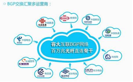 BGP美国服务器推荐