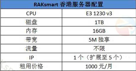 RAKsmart香港服务器特惠闹元宵