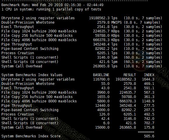 RAKsmart SSD美国VPS主机性能评测