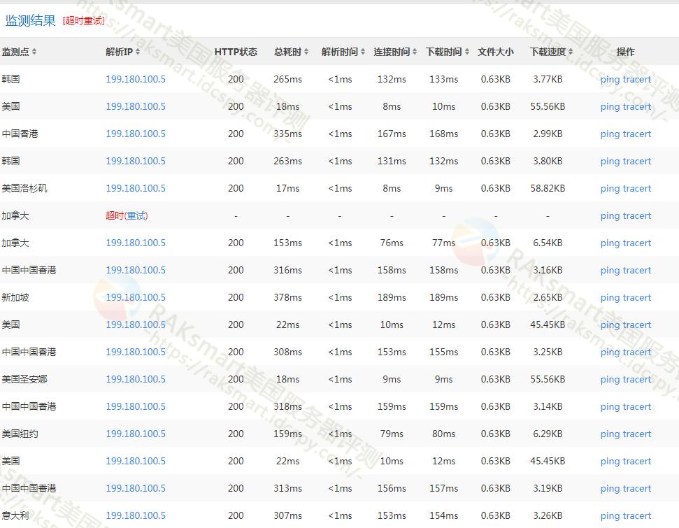 圣何塞机房国际BGP全球各地访问速度
