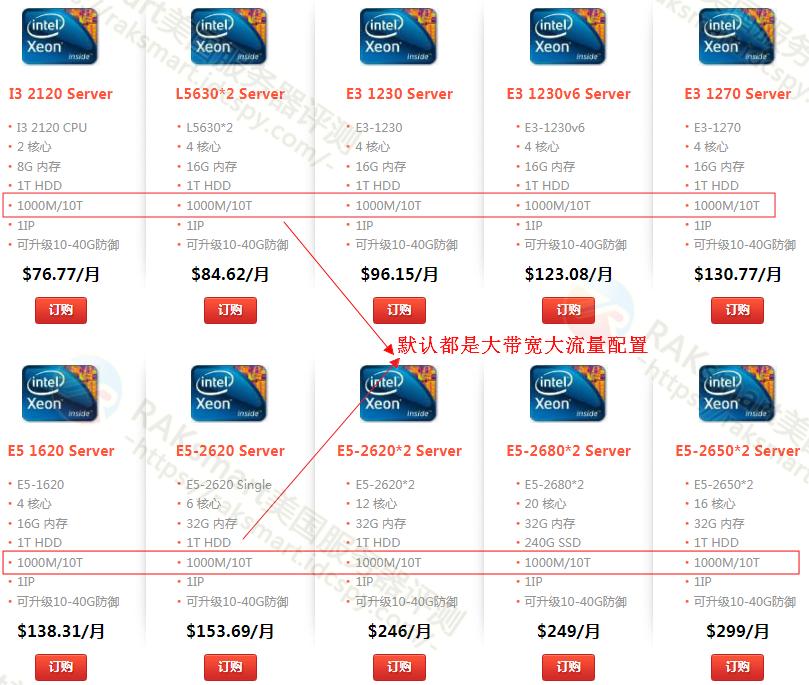 RAKsmart美国大流量服务器方案参数配置