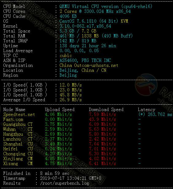 Linux美国VPS带宽大小(下载速度)方法