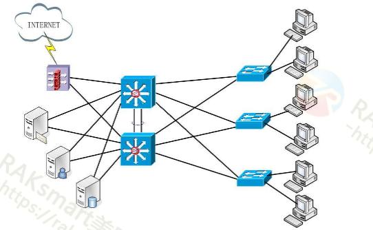 BGP高防美国服务器高稳定性优势