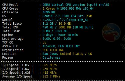 RAKsmart vps硬件性能配置测试结果