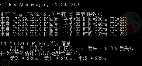 RAKsmart泰国服务器ping值测试