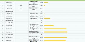 日本服务器路由追踪结果
