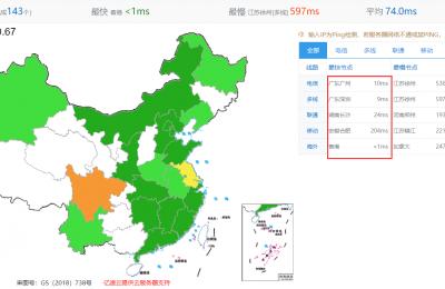 RAKsmart香港服务器ping速度