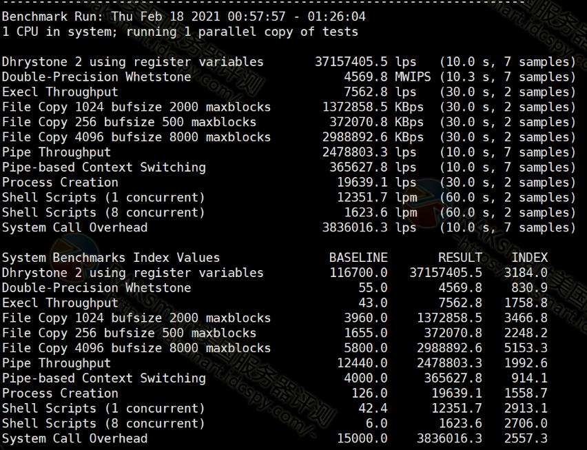 Unix bench跑分测试