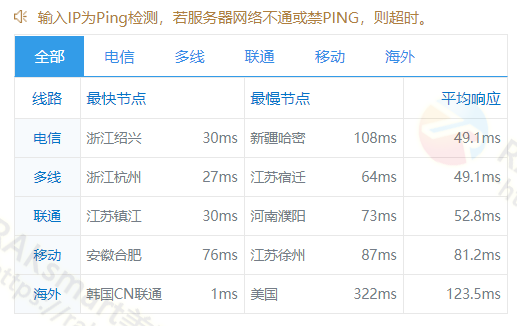 ping速度测试