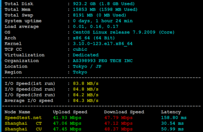 RAKsmart日本服务器基本性能测试