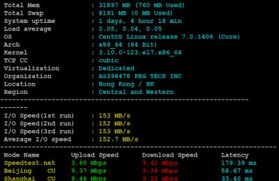 RAKsmart香港服务器性能评测结果