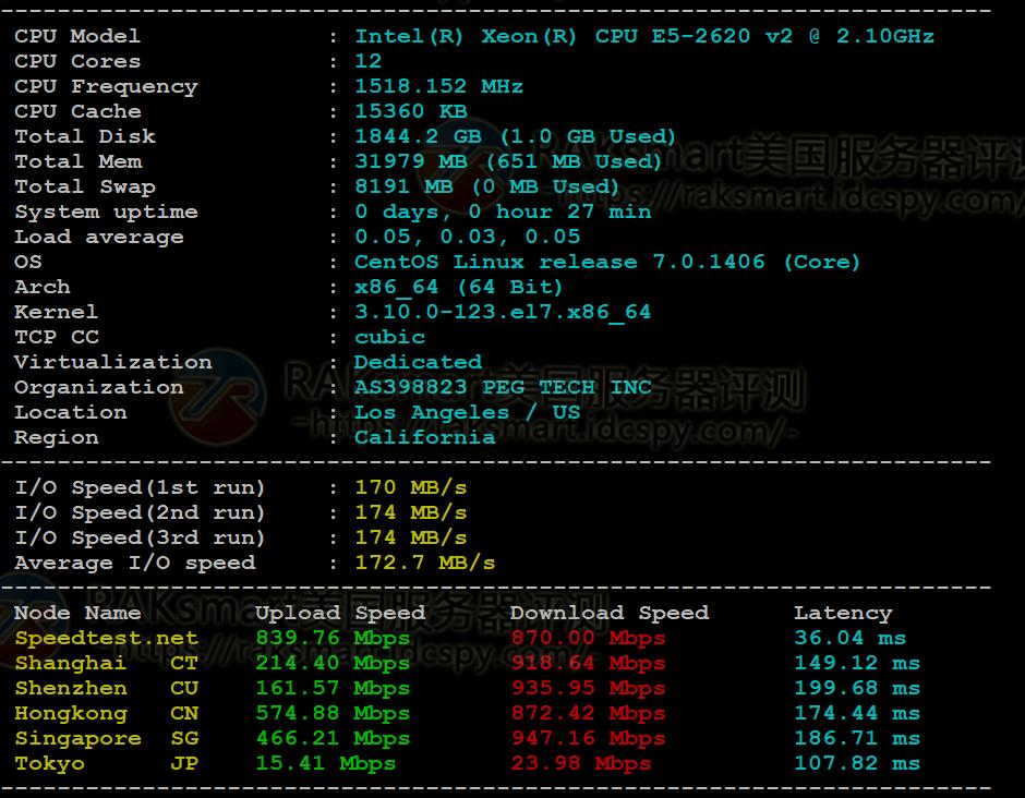 RAKsmart洛杉矶服务器E5系列大陆优化线路基本性能评测