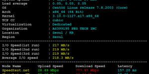 RAKsmart韩国服务器KR E5-2630L方案基本性能