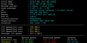 RAKsmart服务器基本性能评测